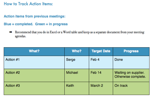 Tracking Action Items